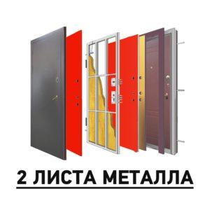 СТАЛЬНЫЕ ДВЕРИ - 2 ЛИСТА МЕТАЛЛА